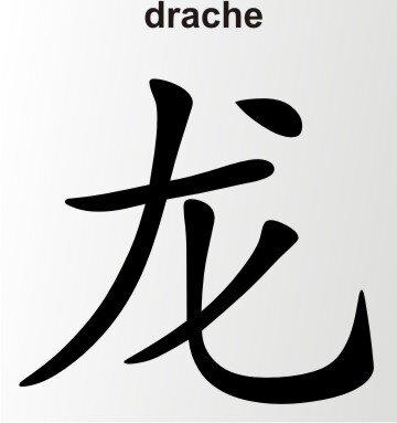 Aufkleber China Zeichen Drache Chinazeichen Sticker