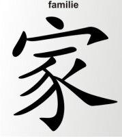 Aufkleber China Zeichen Familie Chinazeichen Sticker