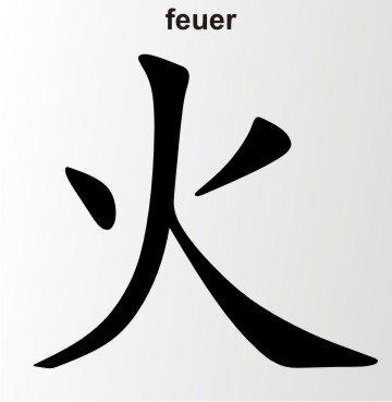 Aufkleber China Zeichen Feuer Chinazeichen Sticker