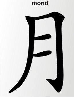 Aufkleber China Zeichen Mond Chinazeichen Sticker