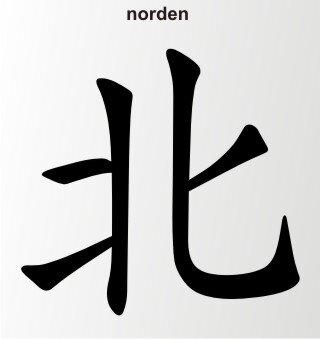 Norden China Zeichen Aufkleber Chinazeichen Sticker