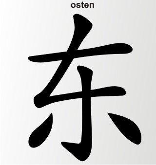 Osten China Zeichen Aufkleber Chinazeichen Sticker