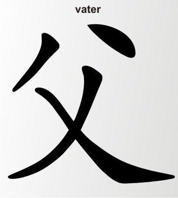 Vater China Zeichen Aufkleber Chinazeichen Sticker