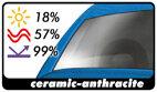 ceramic-anthracite