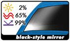 black-style mirror
