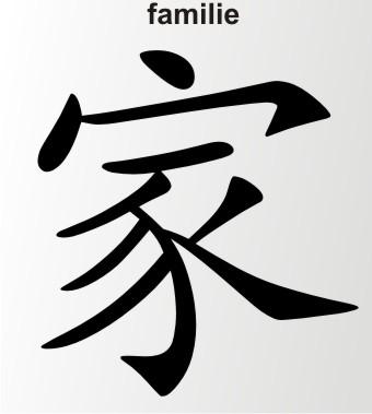 china zeichen familie
