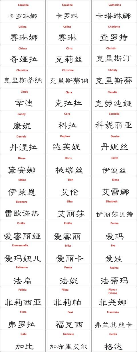 frauenname in chinesischer schrift aufkleber