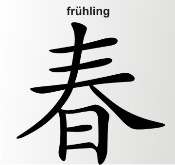 china zeichen frühling