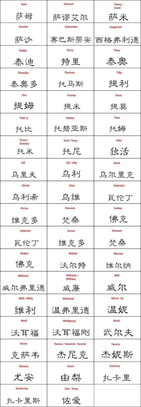 maenernamen in chinesischer schrift aufkleber