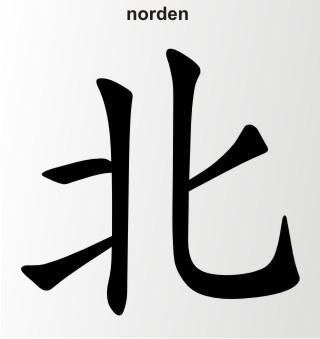 china zeichen norden
