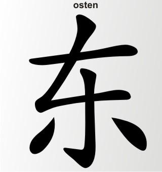 china zeichen osten