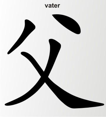 vater china zeichen