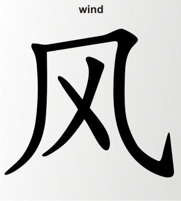 wind china zeichen